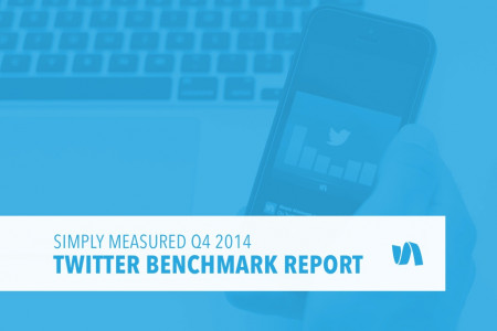 Twitter Benchmark Report - Q4 2014 Infographic