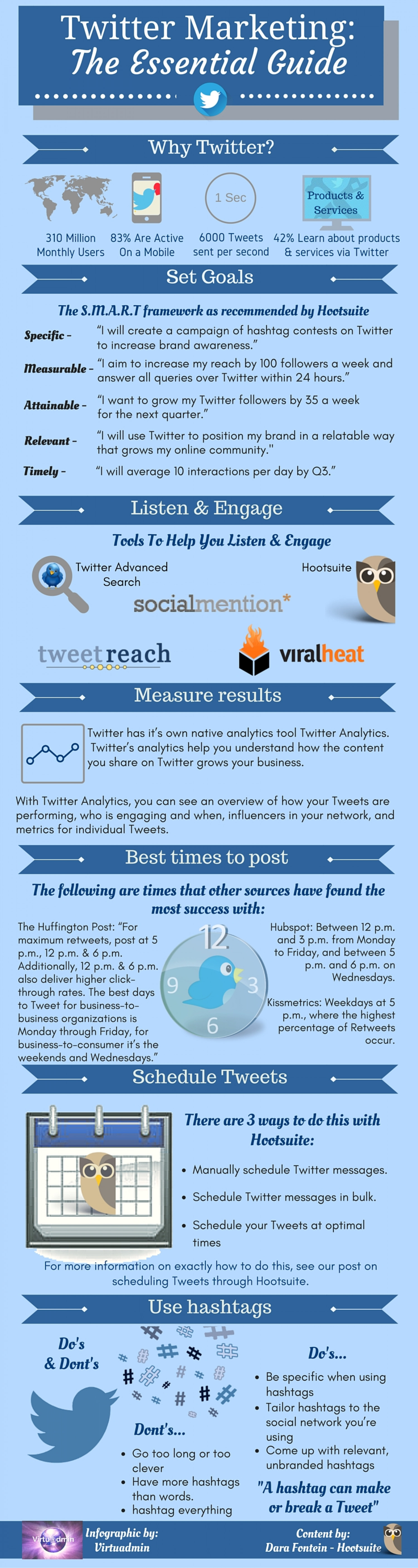 Twitter Marketing - The Essential Guide Infographic