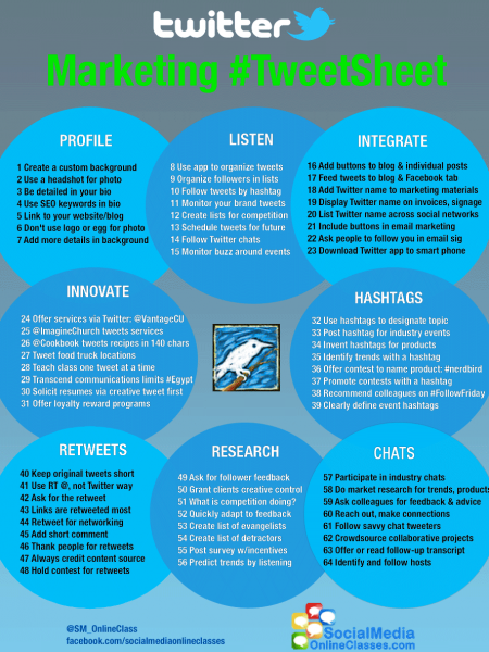 Twitter Marketing  #TweetSheet  Infographic