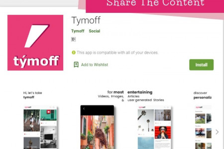 Tym off | Upload and Share the Content Infographic