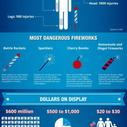 types of aerial fireworks visually
