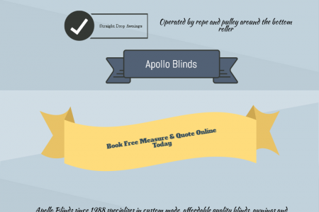 Types of Awning in Australia Infographic