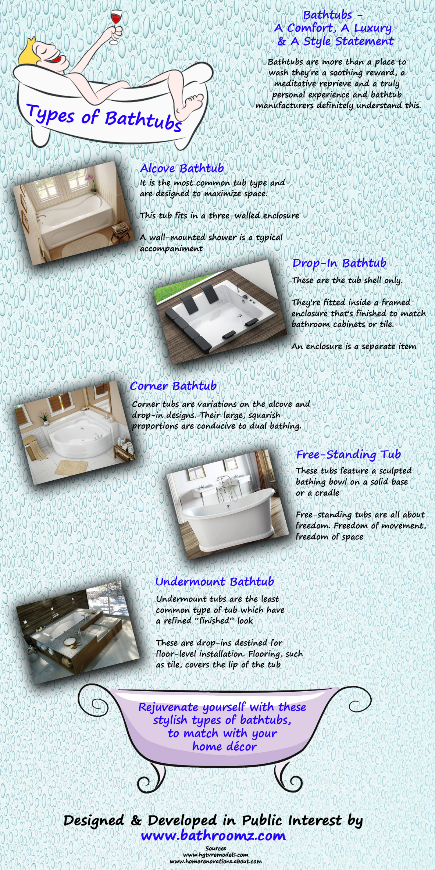 Types of Bathtubs Infographic