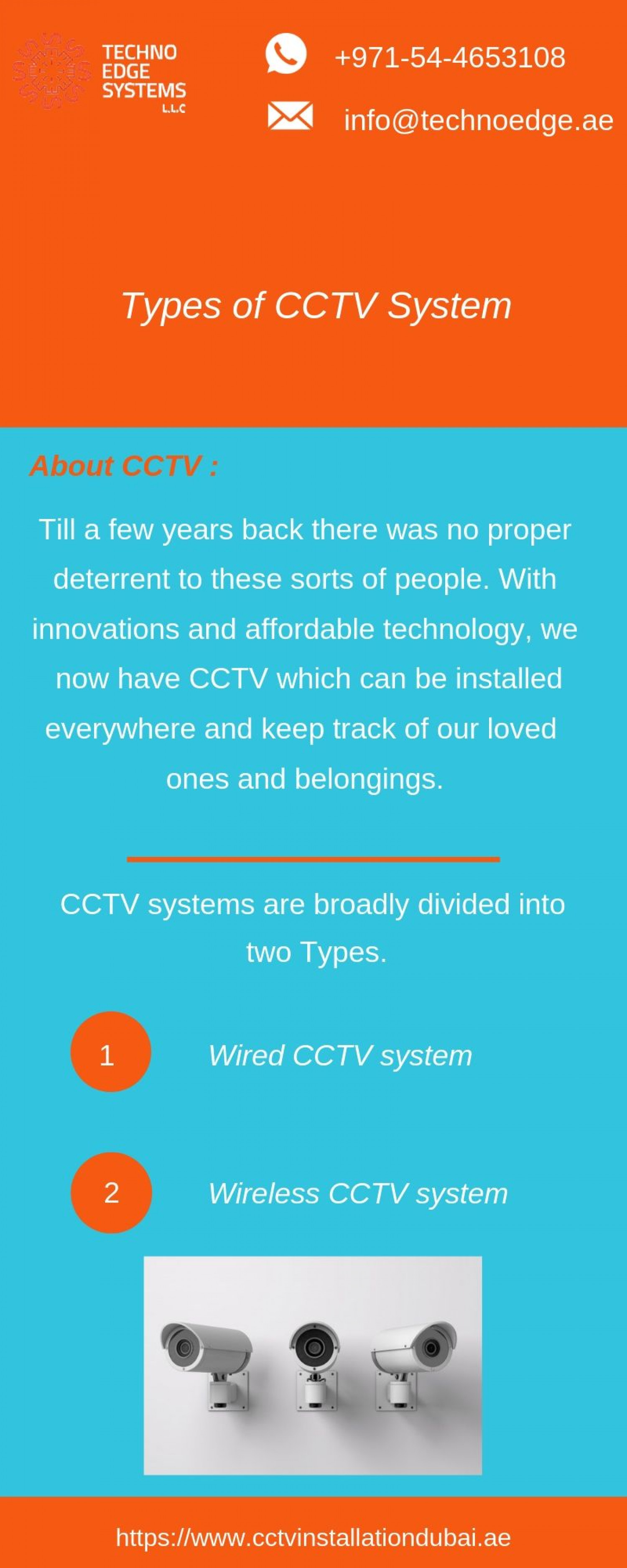 Types of CCTV System Infographic