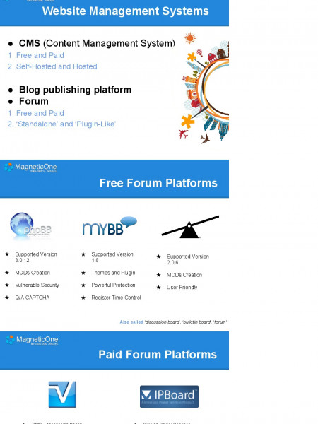 Types of CMSs, Forums, and Blog Publishing Softwares Infographic