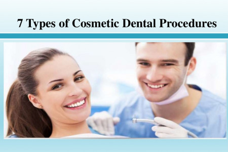 Types of Cosmetic Dental Procedures Infographic