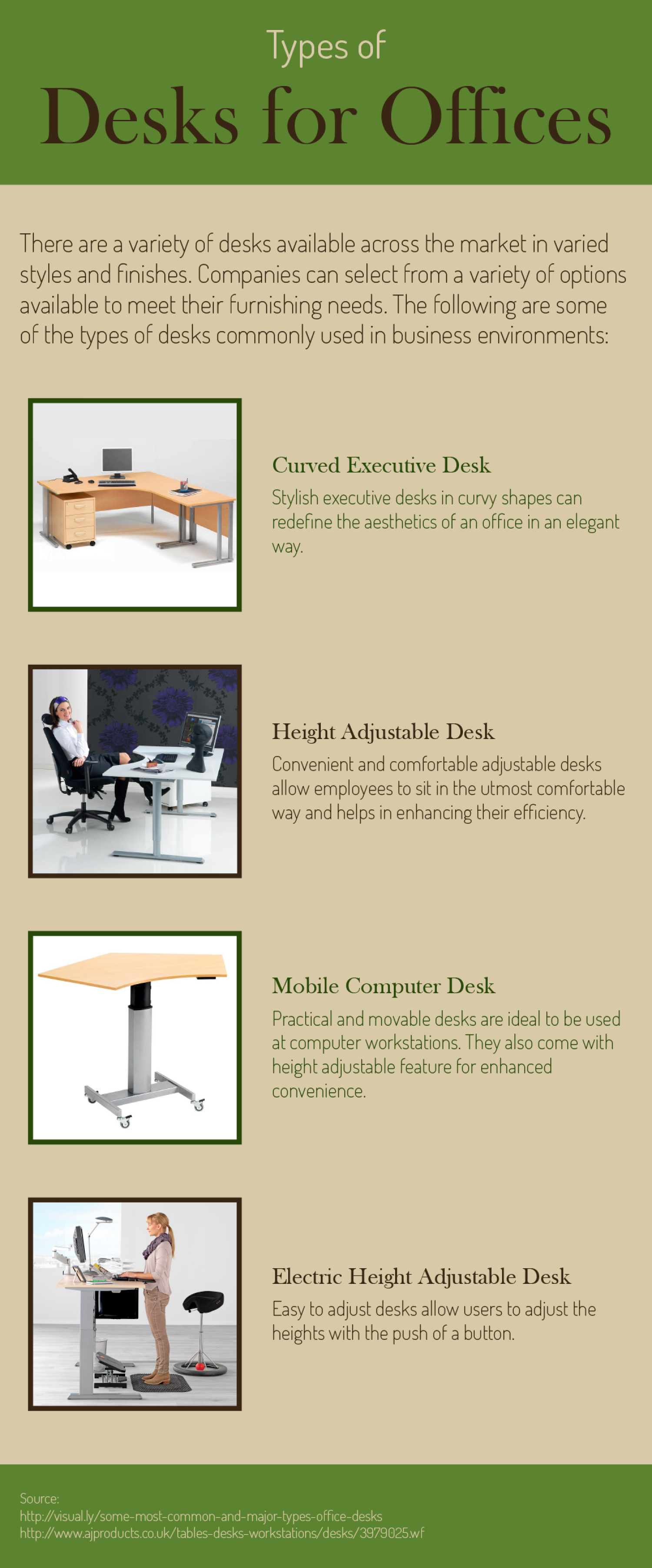 Types Of Desks Alluring Types Of Desks For Offices  Visual.ly Design Decoration