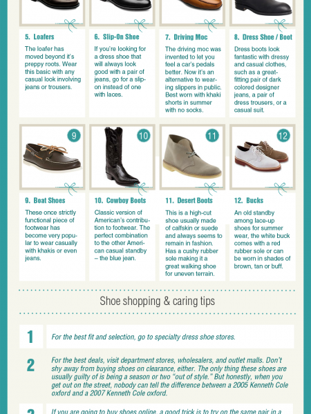 Types of Dress Shoes Infographic