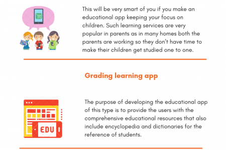 Types of educational apps Infographic
