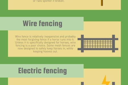 Types of Fencing for Horses Infographic