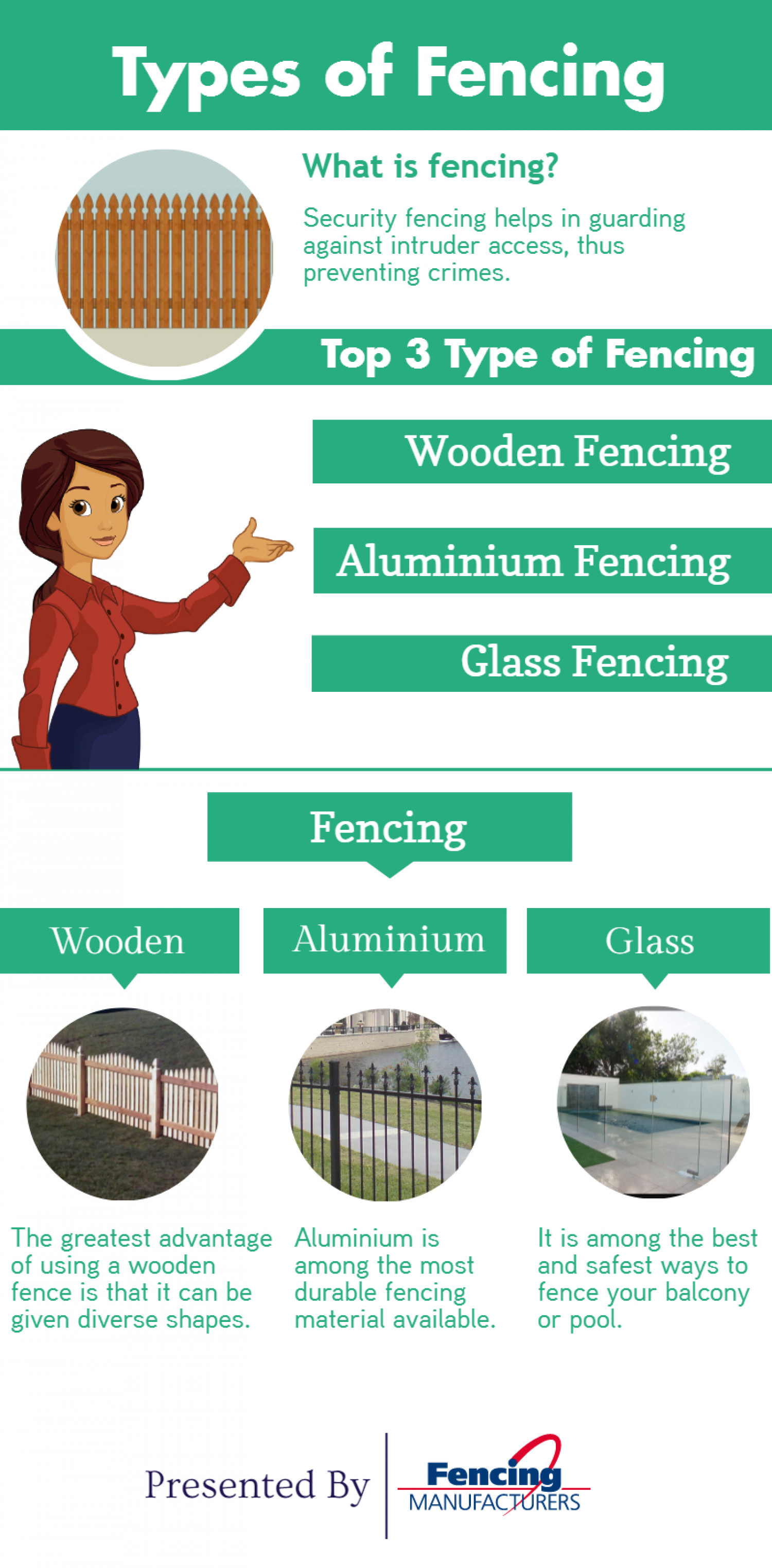 Types of Fencing Infographic