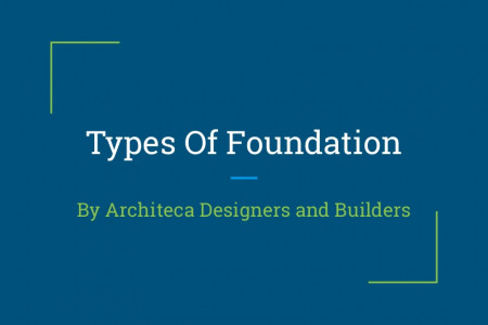 Types of Foundations for Building - ARCHITECA Infographic
