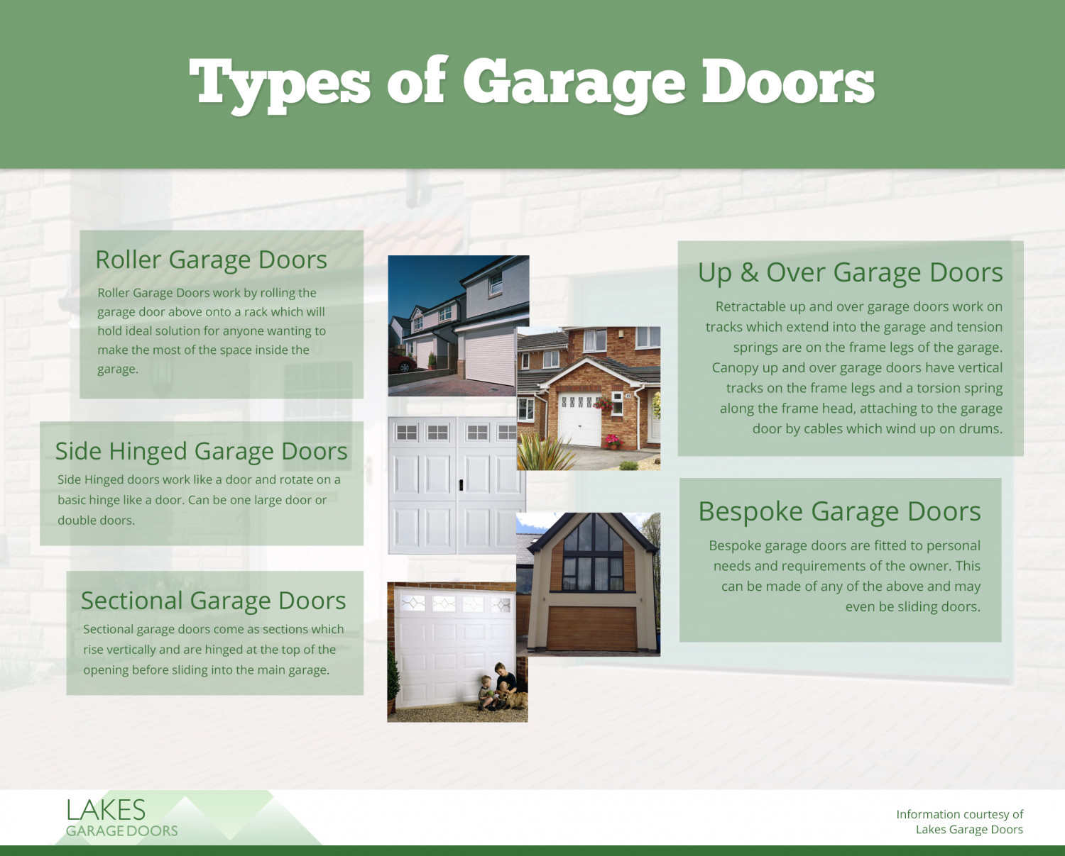 Decorating door types pics : Types of Garage Door | Visual.ly