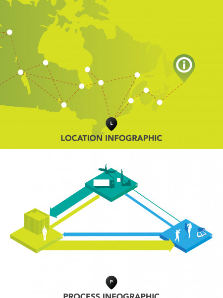Types of infographics Infographic