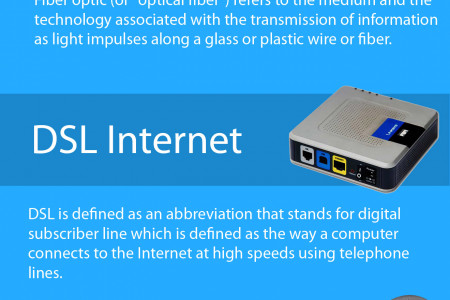 Types of Internet Services Infographic