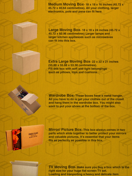 Types of Moving Boxes Infographic