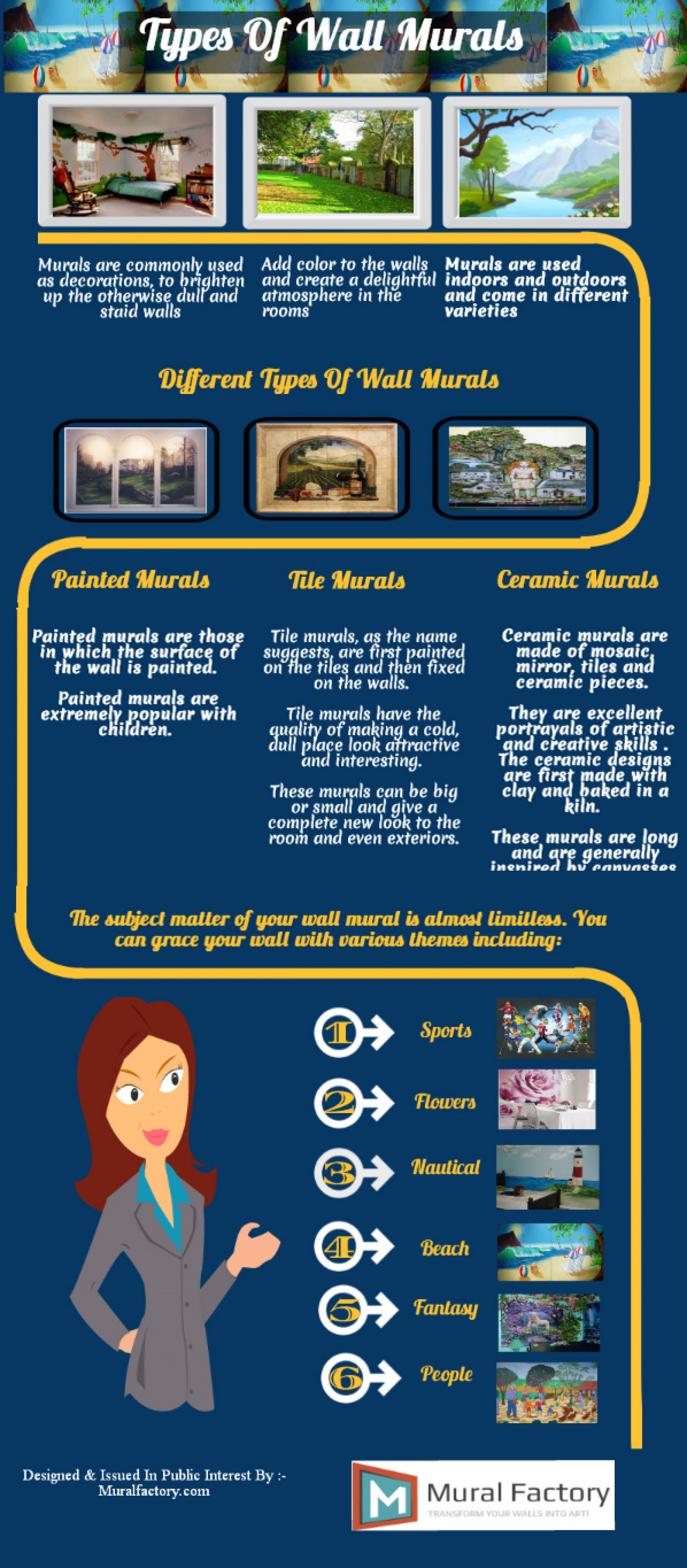 Types Of Murals Infographic