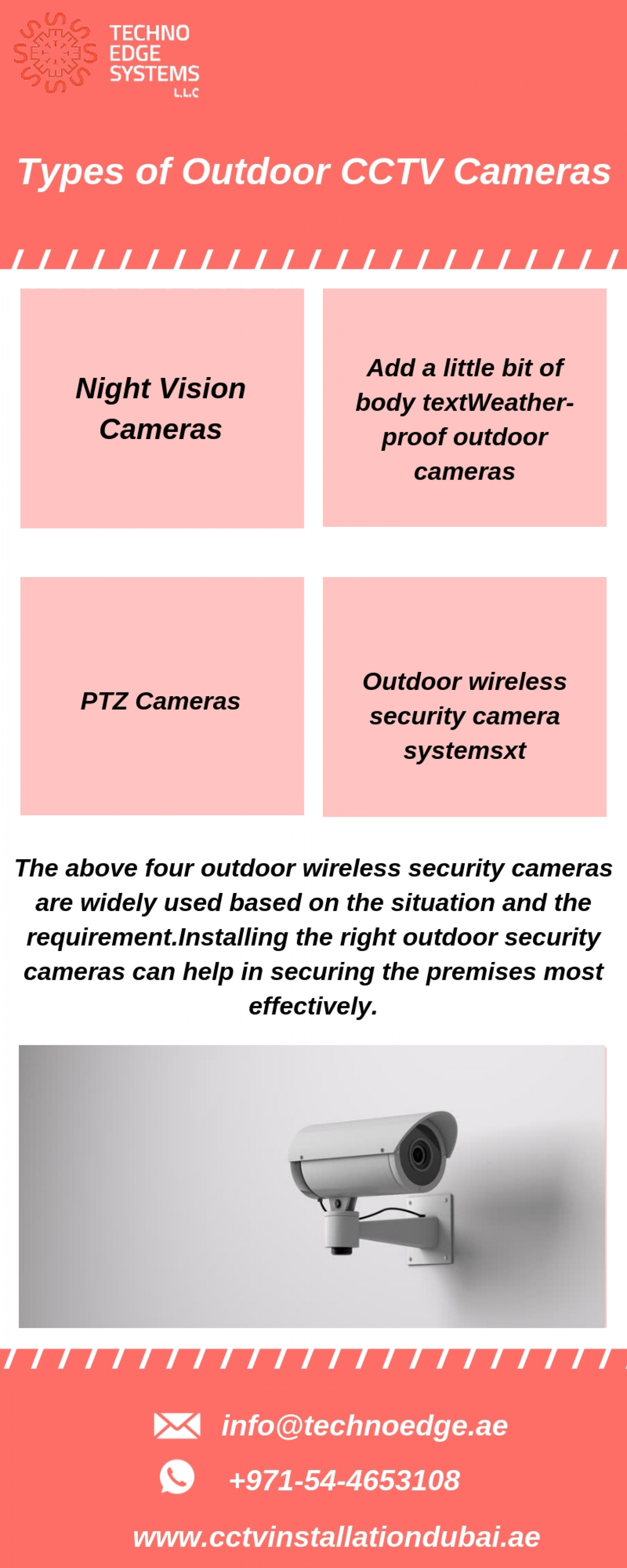 Types of Outdoor Wireless Security Cameras Infographic