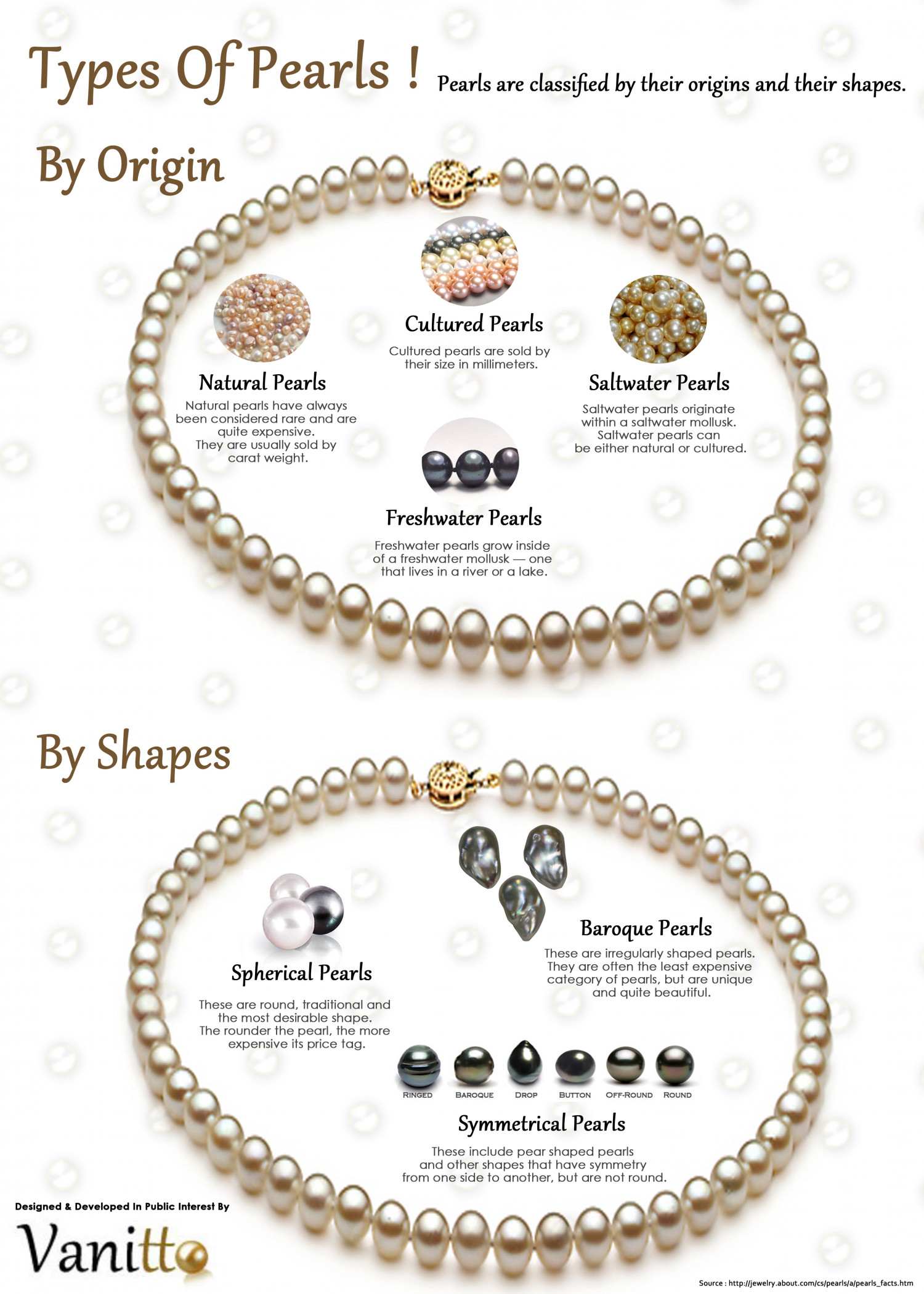 pearls types and pin guide tahitian sea south buying