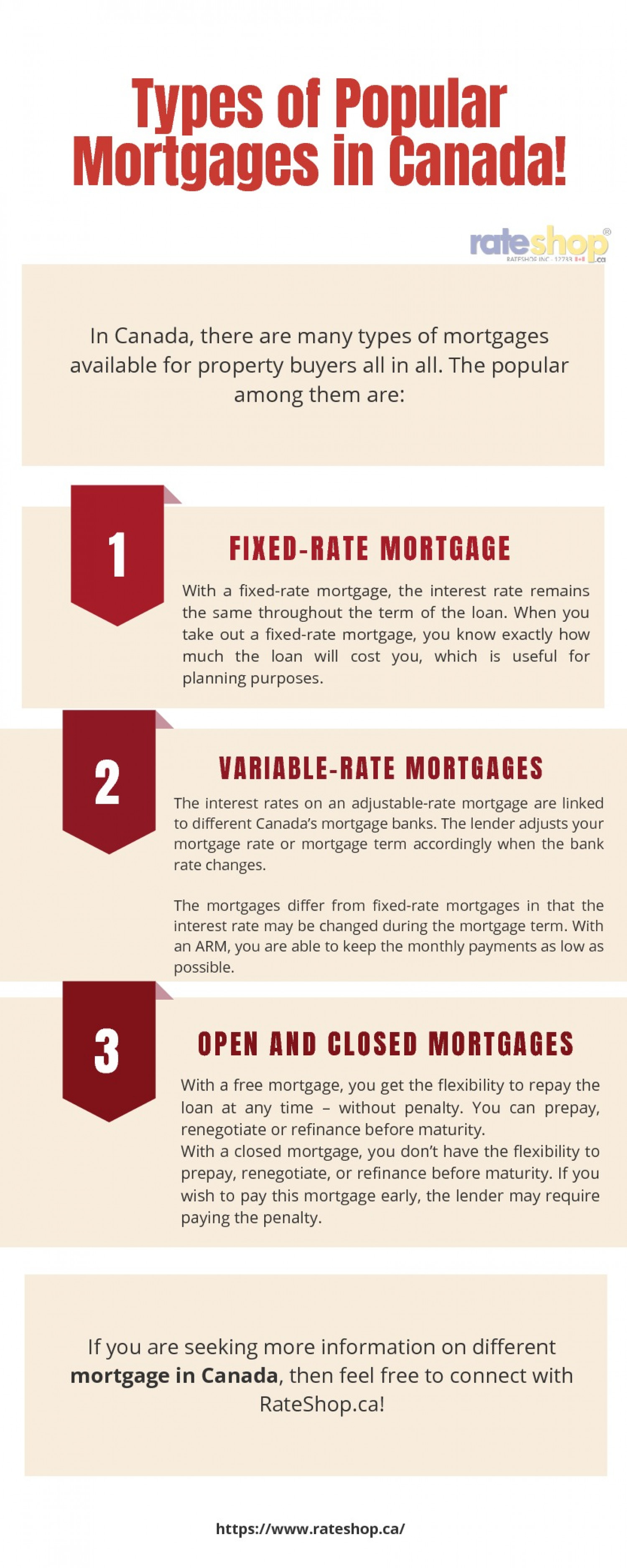 Types of Popular Mortgages in Canada! Infographic
