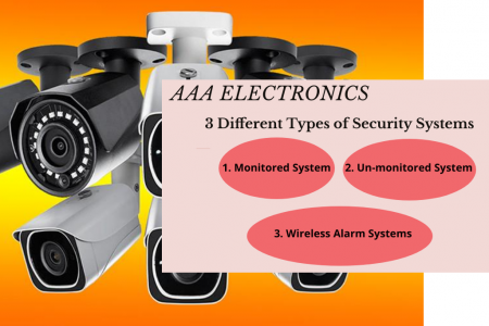 types of security systems-Home security system Infographic