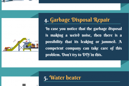 Types Of Services Offered By Plumber Infographic