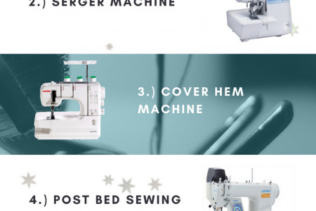 Types of sewing machine Infographic