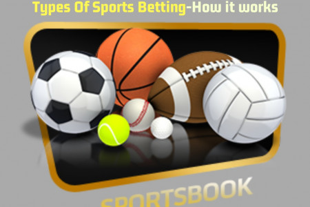 Types Of Sports Betting-How it works Infographic