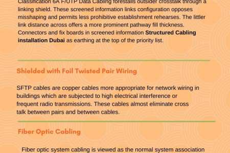 Types of Structured Cabling Installation Dubai Infographic