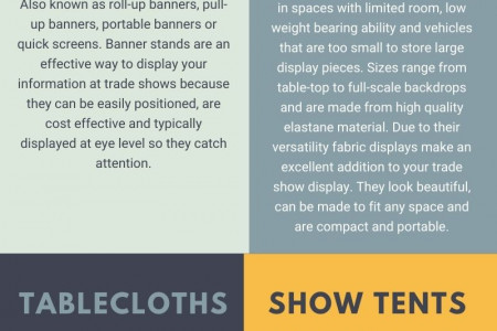 Types of trade show display banner Infographic