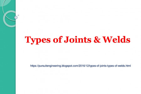 Types of weld and joints  Infographic