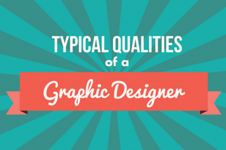 Typical Qualities of a Graphic Designer Infographic