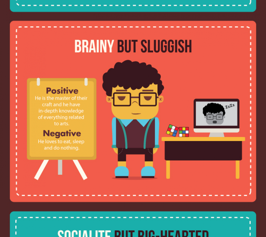 Typical Qualities Of A Graphic Designer Visual Ly