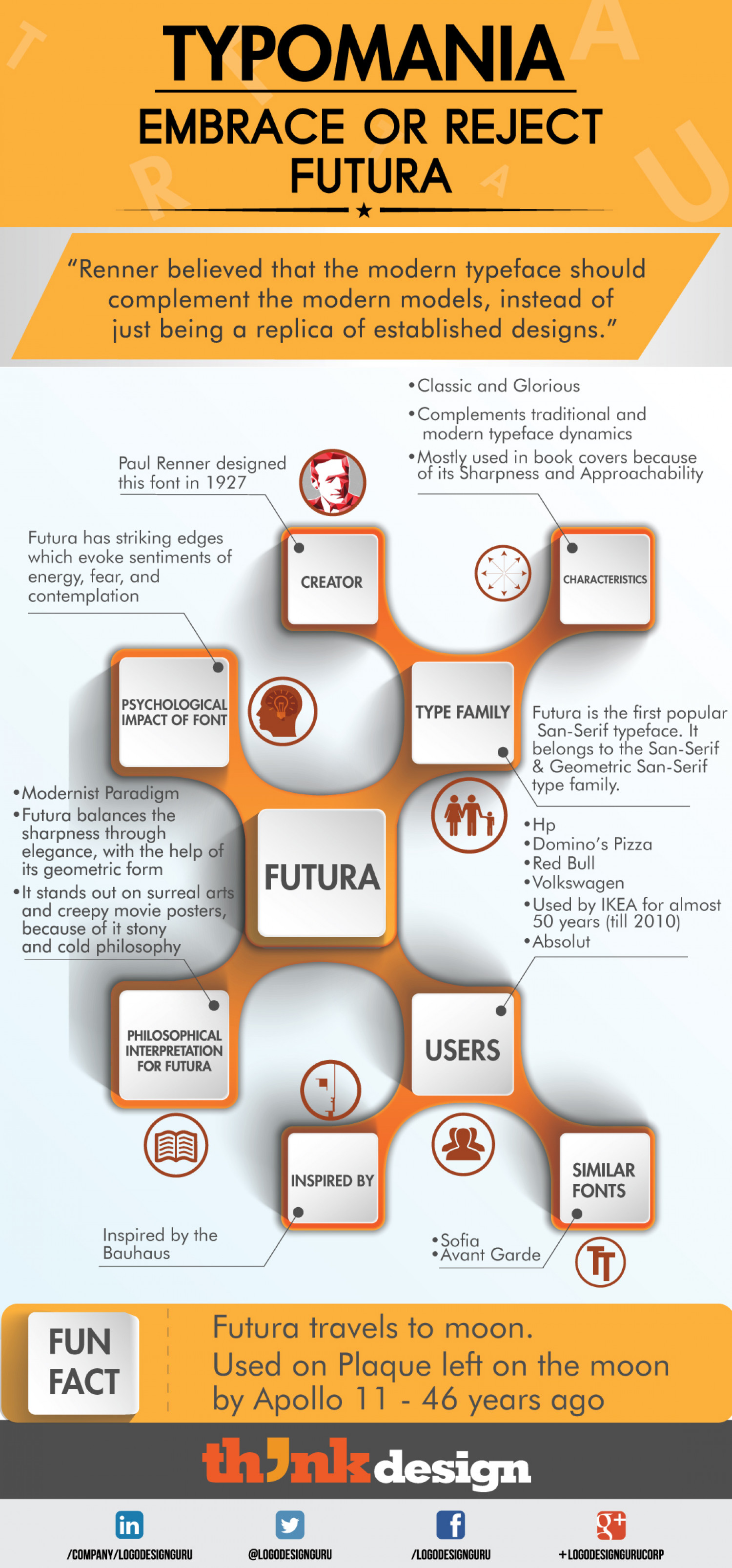 Typomania: Embrace or Reject Futura! Infographic