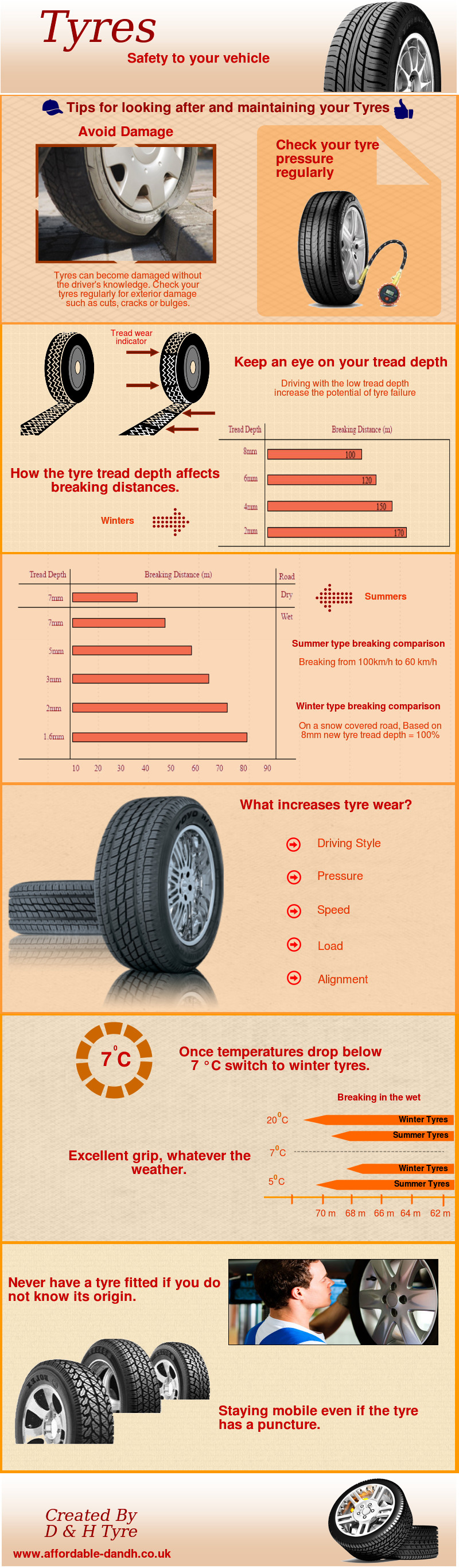 Tyres Safety To Your Vehicle