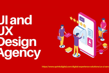 UI And UX Design Company in India Infographic