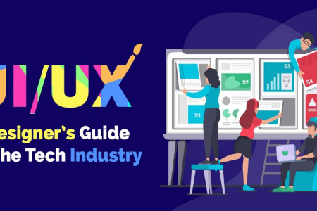 UI, UX: A Designer's Guide to The Tech Industry Infographic