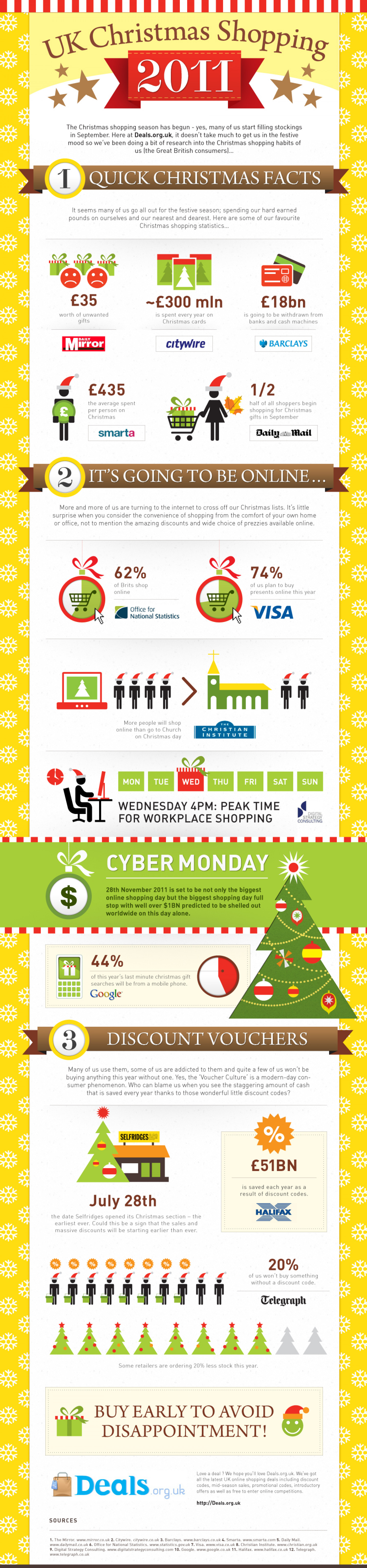UK Christmas Shopping in 2011 Infographic