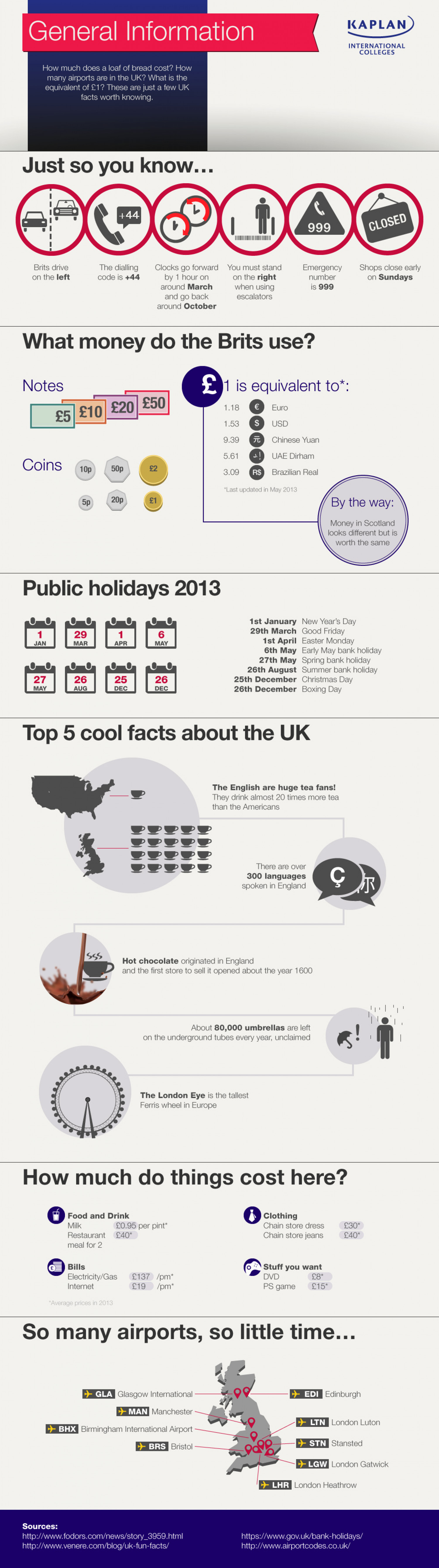 UK Facts Infographic