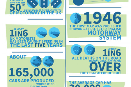 UK Motoring Facts Infographic