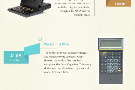 UK Pioneers of Technology Infographic