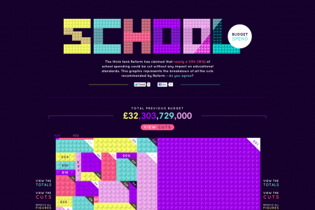 UK School Budget Cuts Visualised Infographic