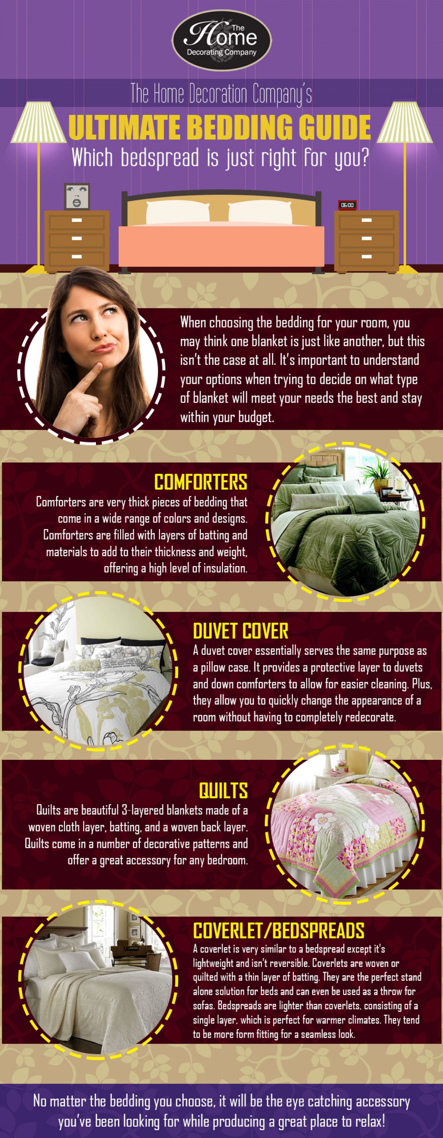Ultimate Bedding Guide: Which Bedspread is just right for you? Infographic