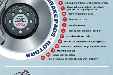 Ultimate Cheat Sheet to Brake Repairs  Infographic