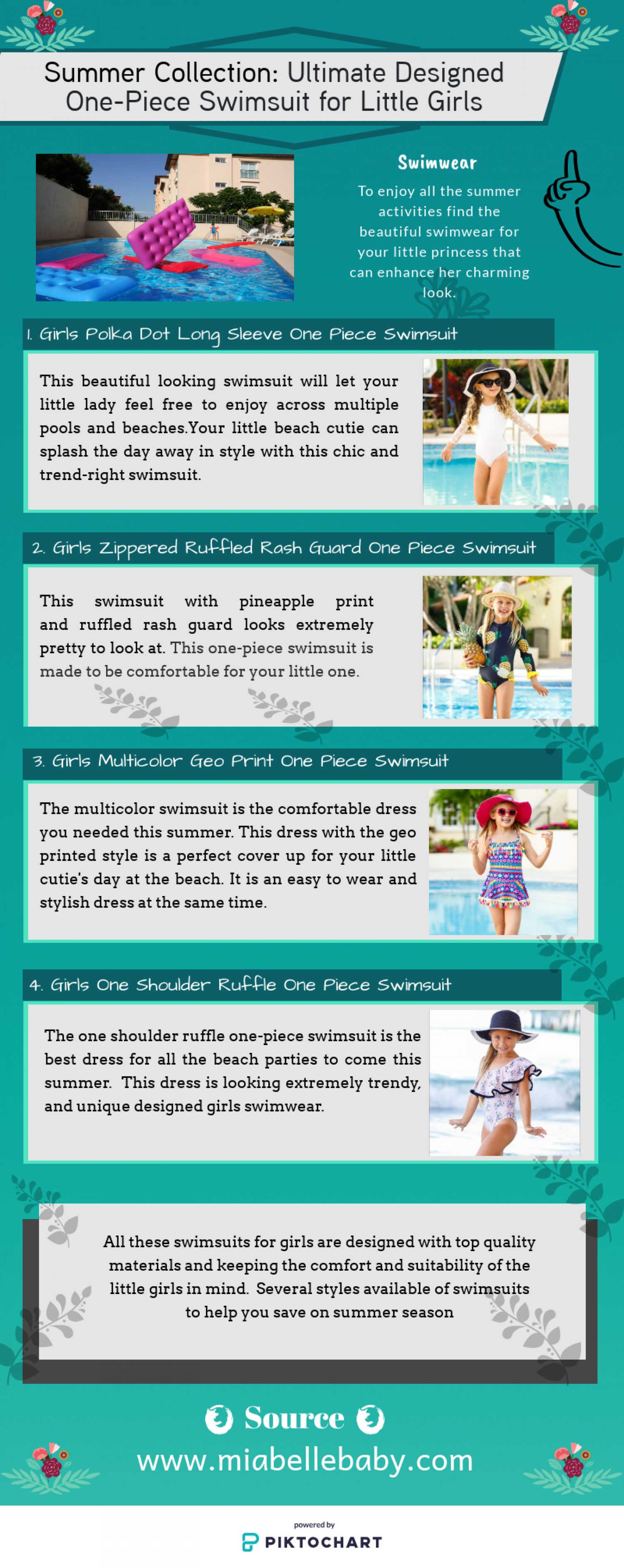 Ultimate Designed  One-Piece Swimsuit for Little Girls Infographic