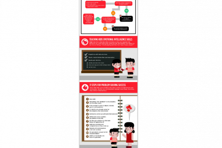 Ultimate Guide for Handling Sibling Rivalry Effectively Infographic