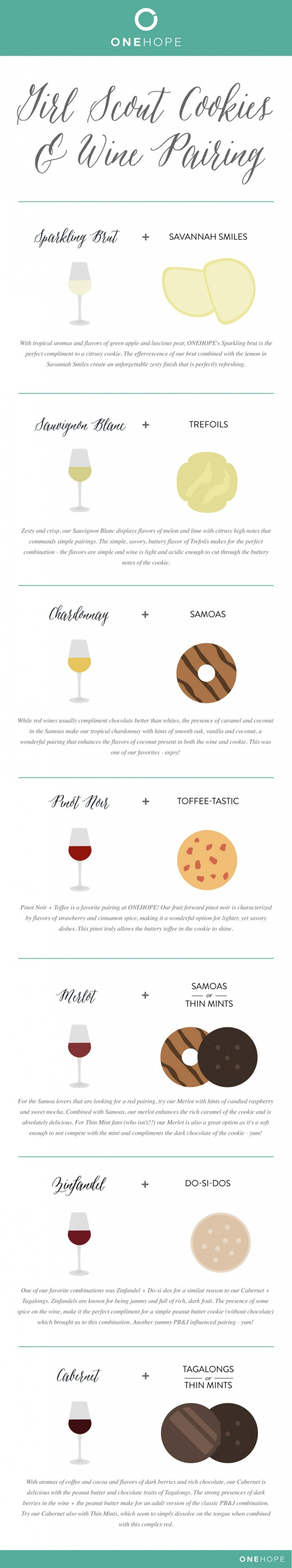 Ultimate Guide to Girl Scout Cookies & Wine Pairing Infographic