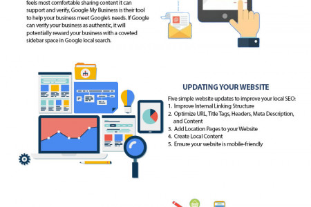 Ultimate Guide to Local SEO for Singapore Infographic