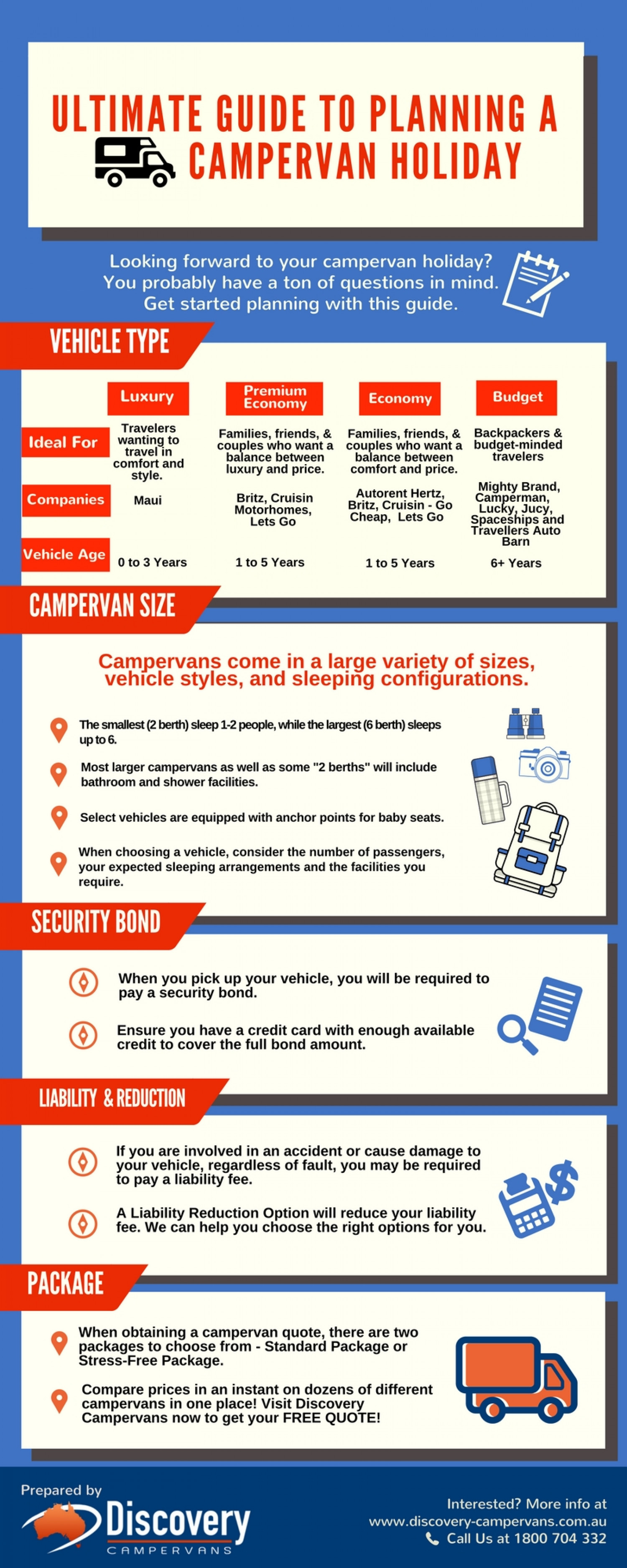 Ultimate Guide to Planning a Campervan Holiday Infographic