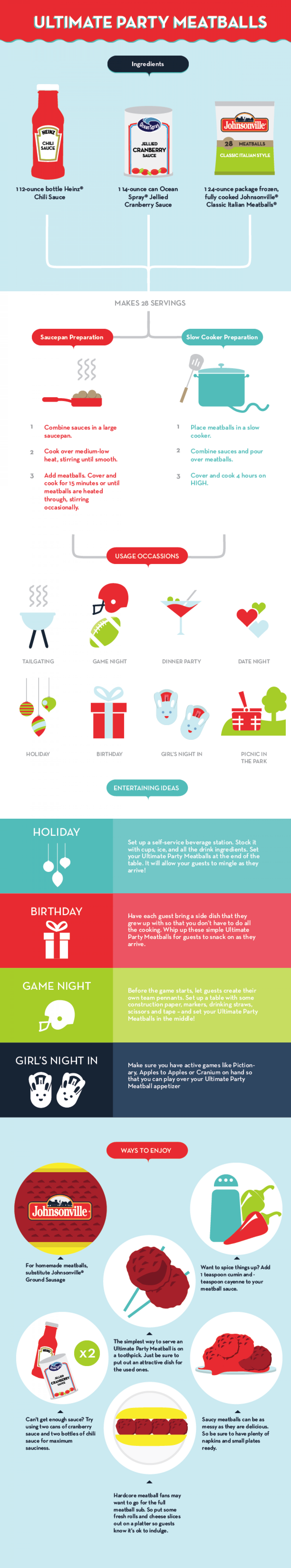 Ultimate Party Meatballs Infographic